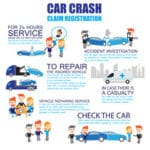 What Should You Do Right After a Car Accident in Pennsylvania?