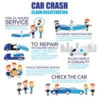 Steps on what to do after a car accident